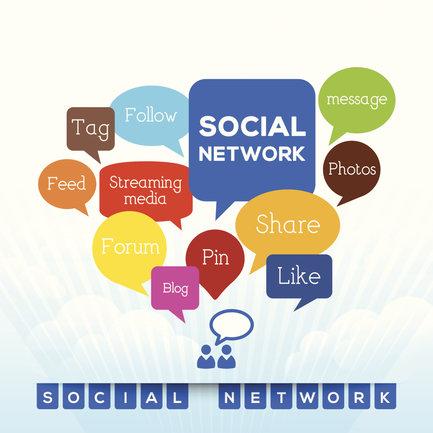 Facebook Communication