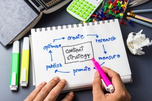 How to Enhance Your Social Media Content